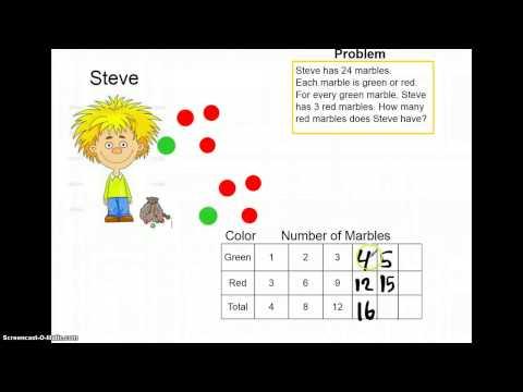 make a table problem solving