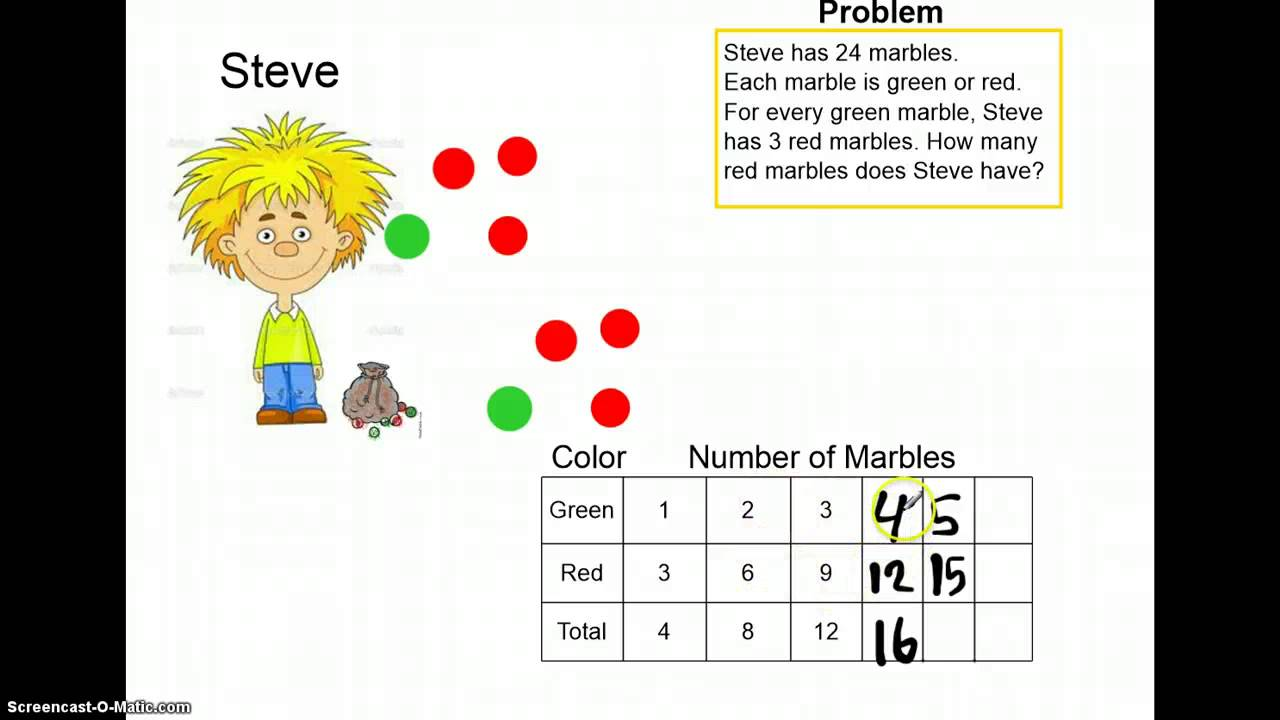 Problem Solving: Make a Table - YouTube