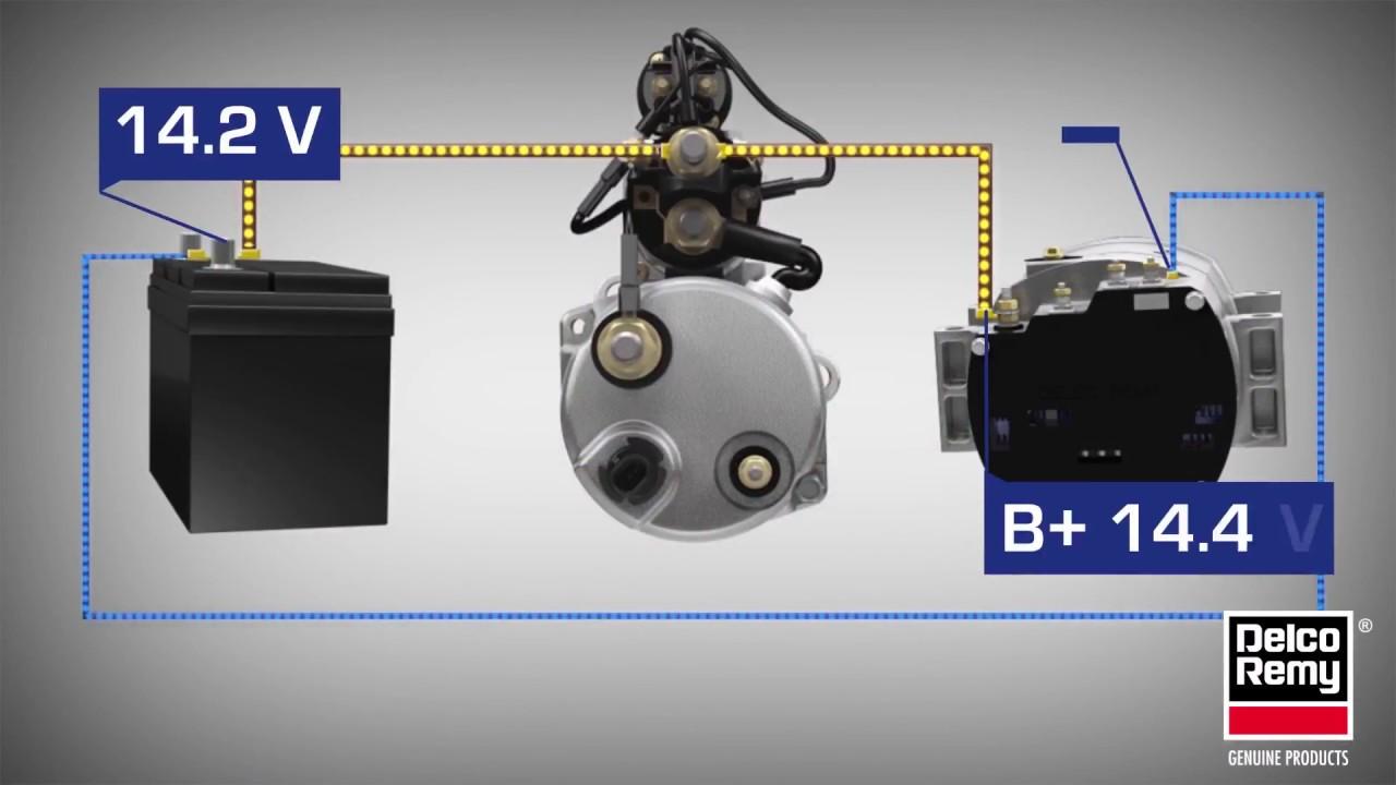 Proper Replacement For Remote Sense Alternators Borgwarner Delco Alternator Wiring Diagram Remy Genuine Products Tech Tip