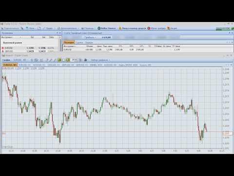 Пипсуем еврдолларом 15.09.2015
