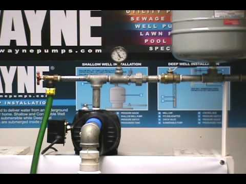 Shallow Well Jet Pump Installation Diagram | Wayne Shallow Well Jet Operation Youtube