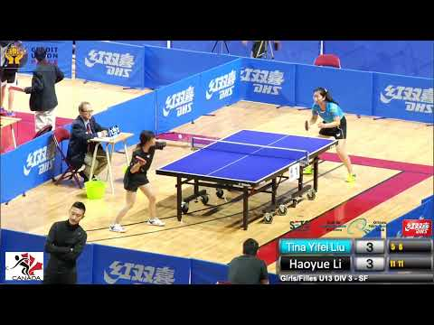 2019 Junior Canadian Championships - Day 3