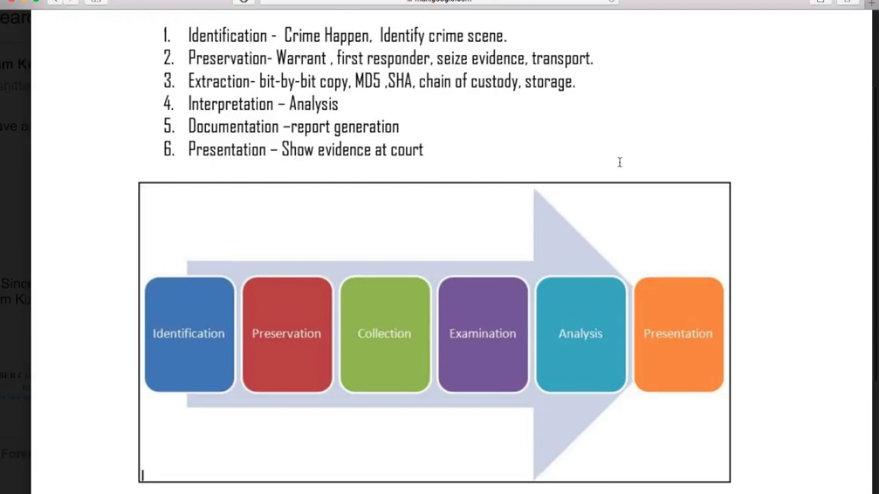Computer Forensics & Cyber Crime Investigation : Using Open