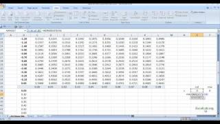 Creating Standard Normal Distribution Table in Excel