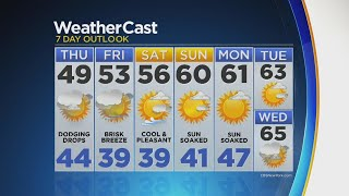 Temps In The 50s Till Next Week