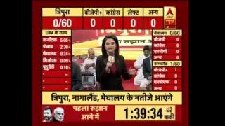 #ABPResults: Who will win North-Eastern states? #Tripura #Meghalaya #Nagaland @BJP4India @INCIndia