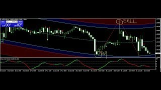 EUR/USD GBP/USD trade Best Forex Trading System 31 JULY 2018 Review -forex trading systems that work