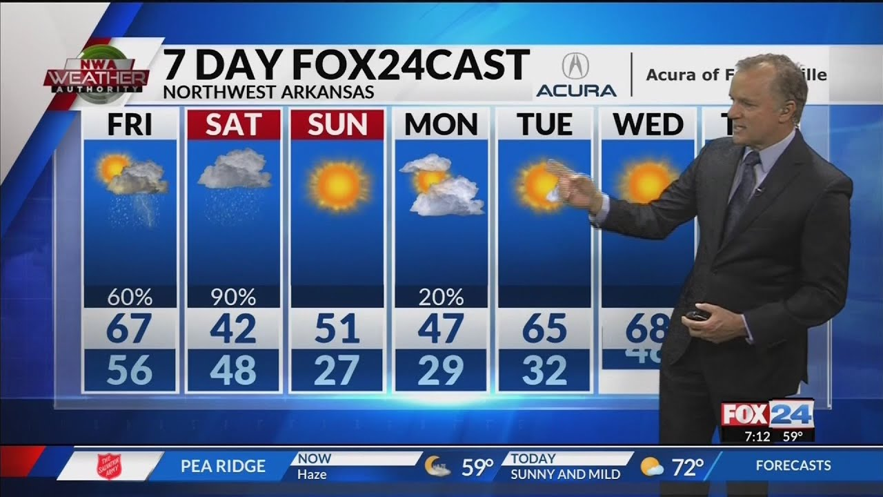 Weather Blog: Cloudy Today     Cold, Thunderstorms Saturday