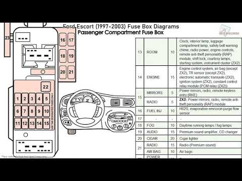 199 ford escort zx2 fuse box diagram e2 80 93 car  wiring