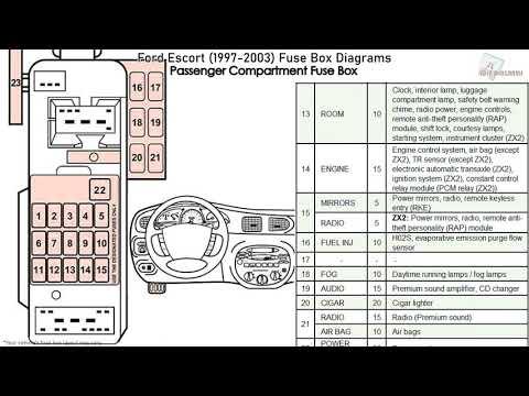 199 ford escort zx2 fuse box diagram e2 80 93 car  wiring