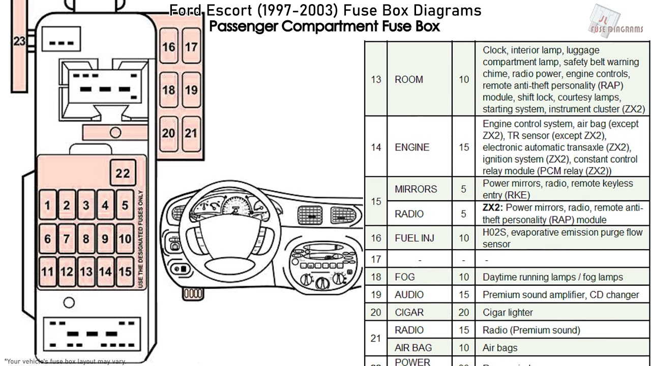 Ford Escort (1997-2003) Fuse Box Diagrams - YouTubeYouTube