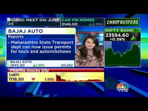 Bajaj Auto Surges In Trade Today