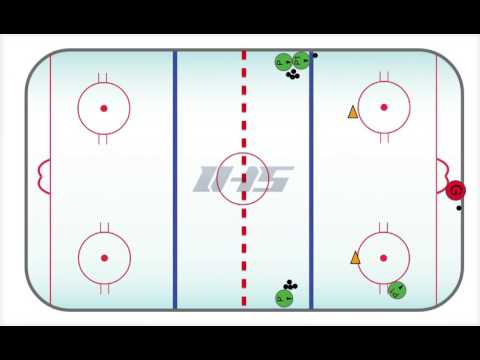 Net Play 1 on 0  Goalie Drill