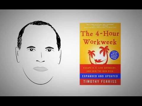 Two Laws of Productivity: THE 4 HOUR WORKWEEK by Tim Ferriss | Core Message