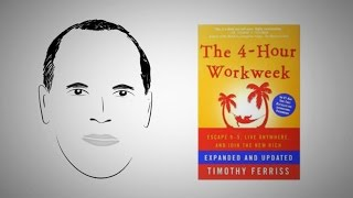 The Two Laws of Productivity: 4-HOUR WORKWEEK by Tim Ferriss