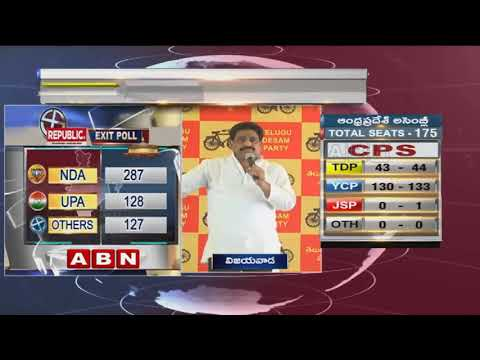 TDP MLC Buddha Venkanna Press Meet On AP Elections 2019 Exit Polls   ABN Telugu