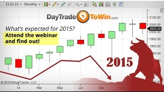 Learn to Interpret the Market | 100% Accurate How to Trade the Market