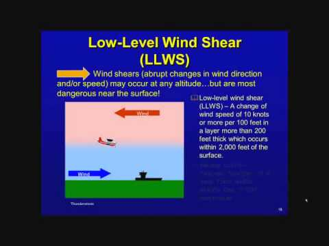 Spring 2014 Weather Training for ZMP Air Traffic Controllers