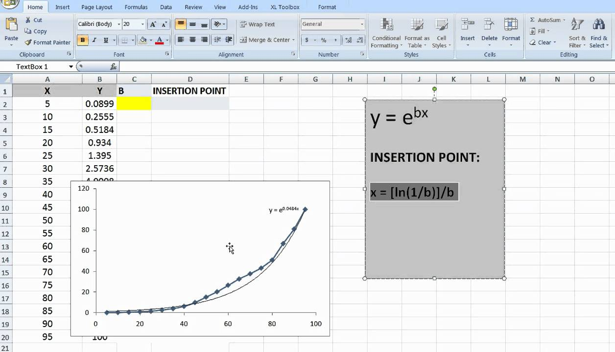 Fit An Exponential Regression And Calculate The Inflection Point In Excel