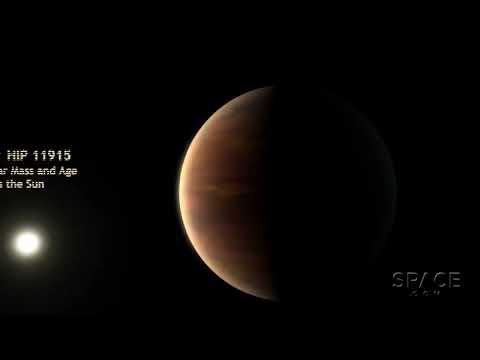 Sun Jupiter Is How Far From The Sun
