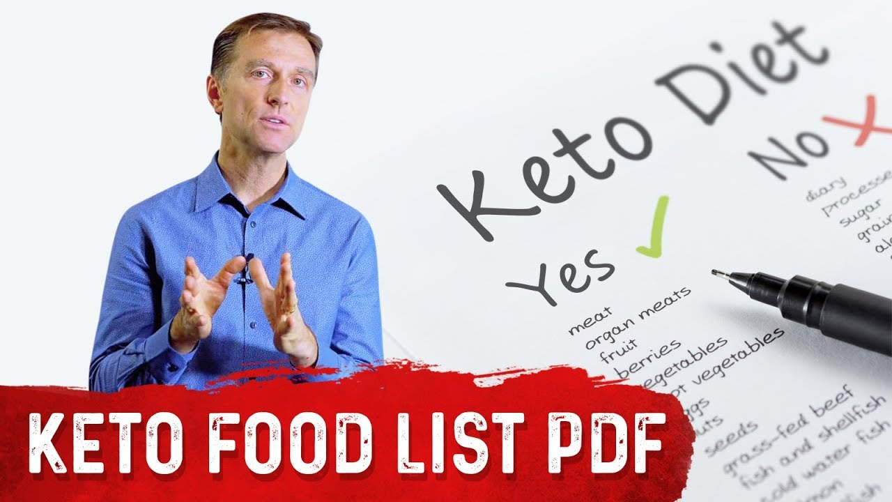 Ketogenic Diet Plan Food List Pdf Cheat Sheet Youtube