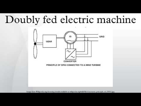 Doubly fed electric machine