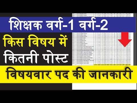 किस विषय में कितने पद Subject-wise POST Details 2019 MP teacher latest news , total post mp teacher