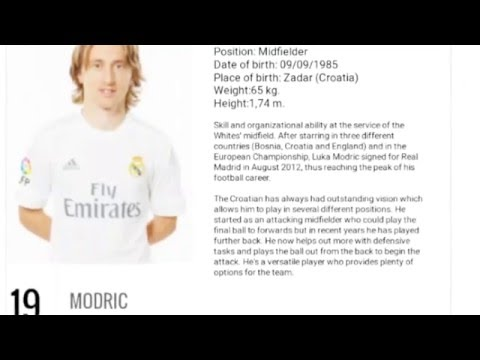 All Real Madrid players bio