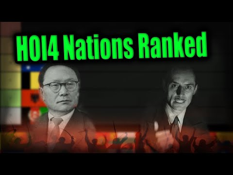 Ranking HOI4 Countries