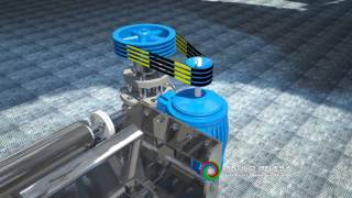 Technical Animation Compact Chocolat Plant CCP 300