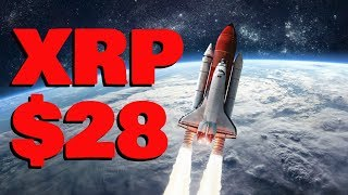 Analyst: $28 XRP Price Prediction