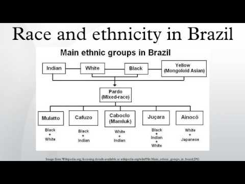 Race and ethnicity in Brazil