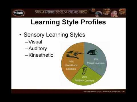 Brain Dominance and Learning Styles