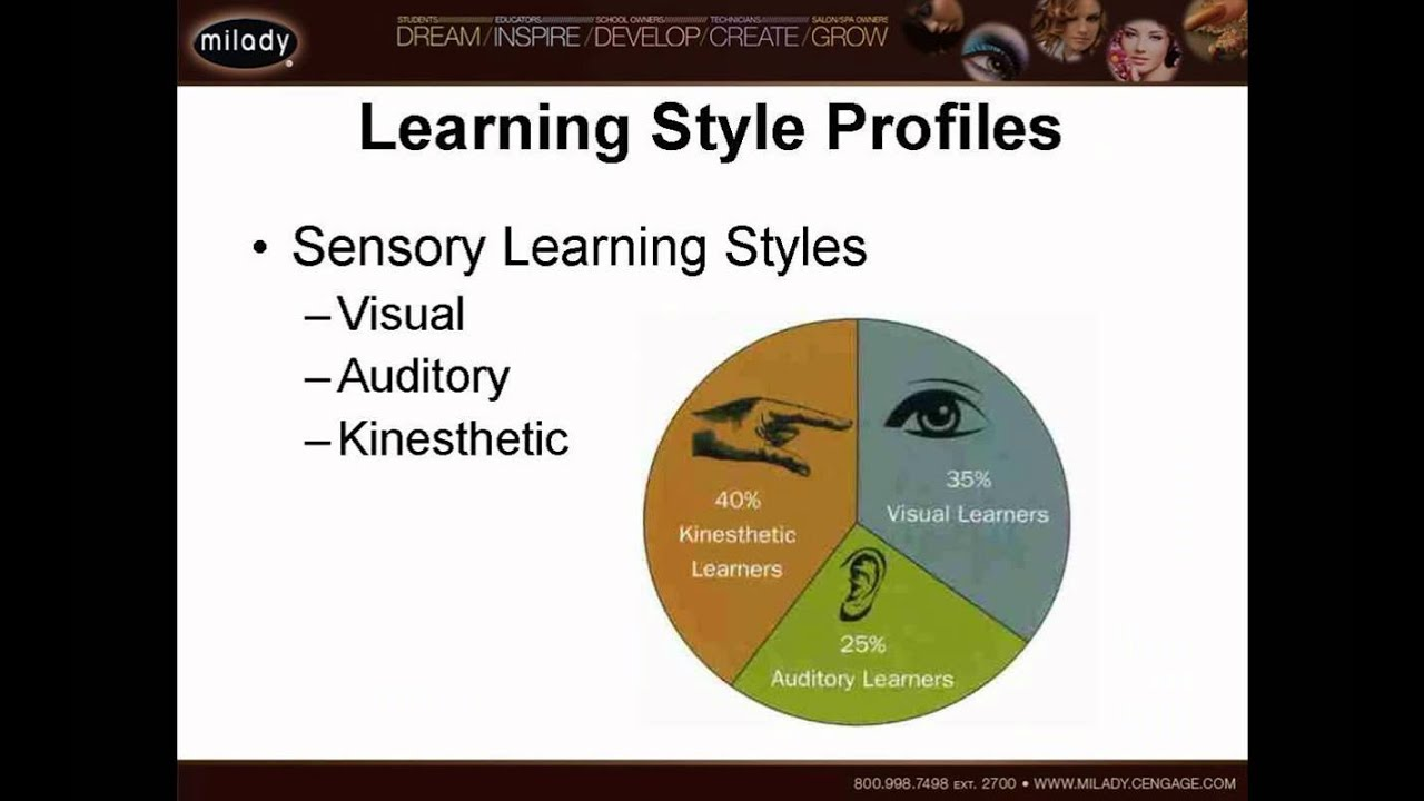 The Importance of Learning Styles in ESL/EFL