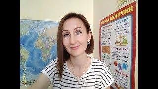 Английский язык для детей. Урок 2. НАШЕ ТЕЛО. OUR BODY