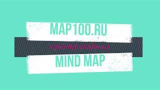 Пример разработки интеллект-карты (mind map) для клиента