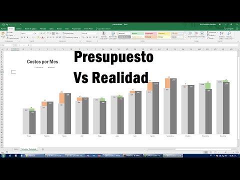 ¡Apantallante gráfica en Excel de Presupuesto vs Realidad! ¡Muy sencilla de Hacer!