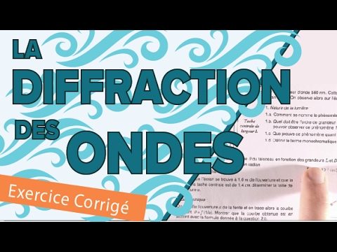 La Diffraction - Exercice Type Bac - Mathrix