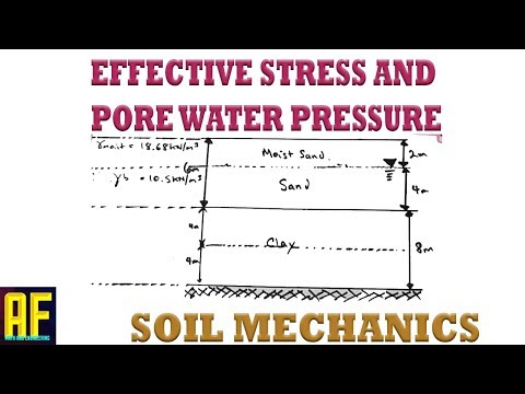 Calculating the Effective Stress at the Centre of a Clay Layer - Soil Mechanics