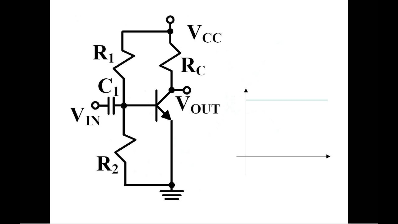 npn common emitter amplifier