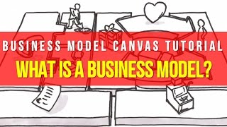 Business Model Canvas Tutorial | What is a Business Model?