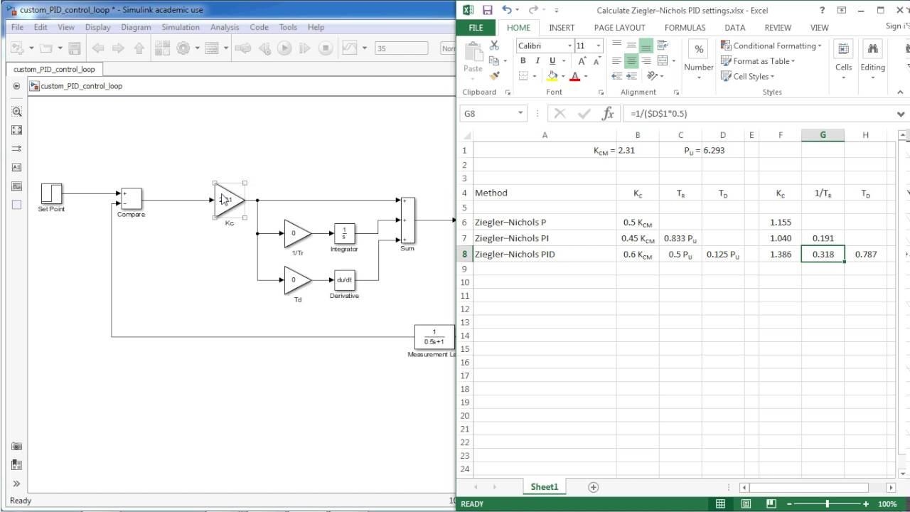 Simulink PID Control Part 2 – Tuning using the Ziegler-Nichols method
