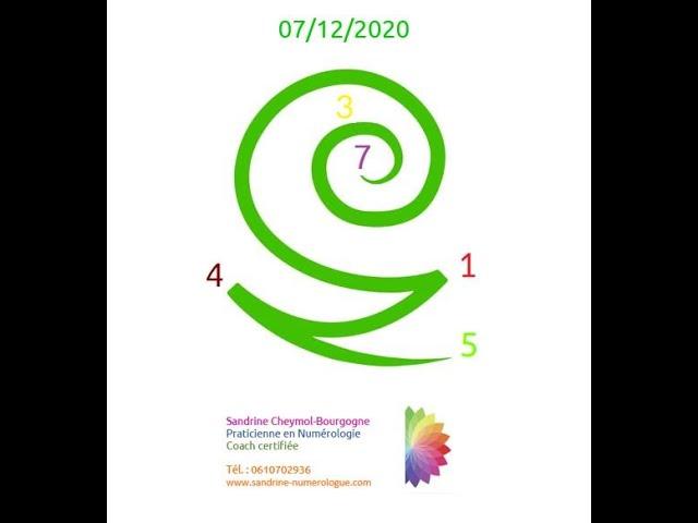 Les énergies du 07/12/2020 en numérologie