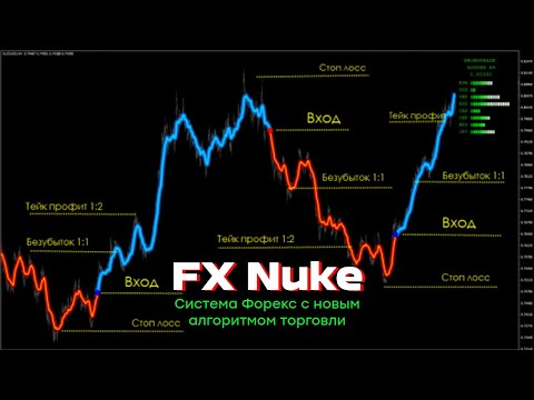 Простая торговая стратегия форекс без перерисовки сигналов