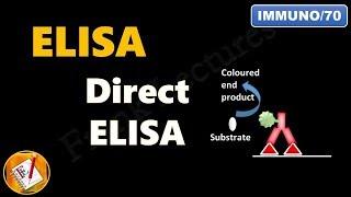 Direct ELISA (FL-Immuno/70)