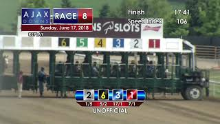 Ajax Downs 06 17 2018 Race 8
