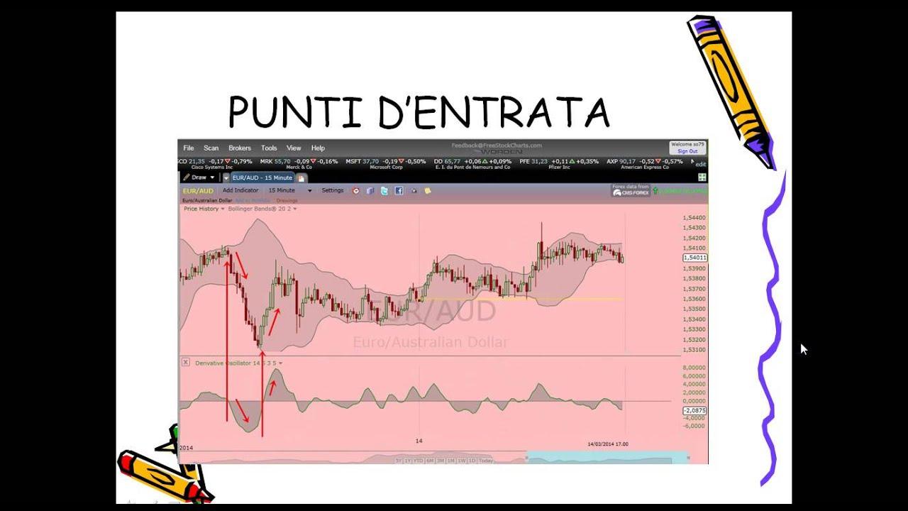 investimento criptato a medio termine segnali opzioni binarie italiano