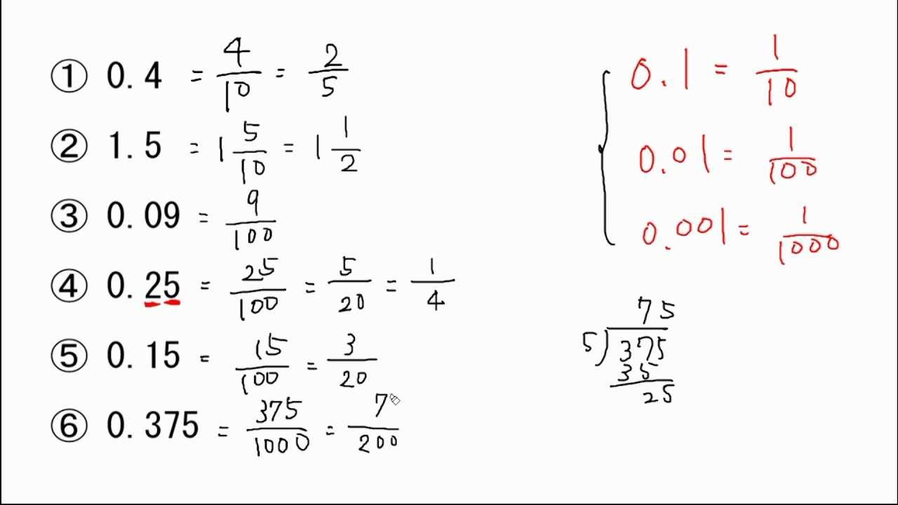 分数 0.4 常用小数分数对照表
