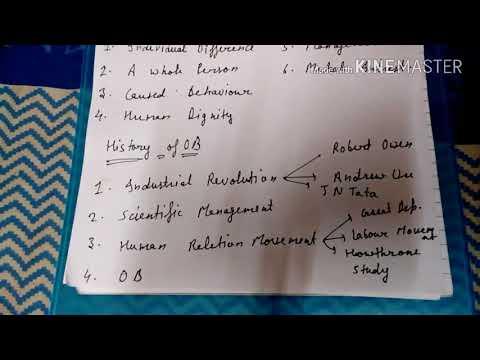 Organization behavior:- introduction, assumption and history in hindi
