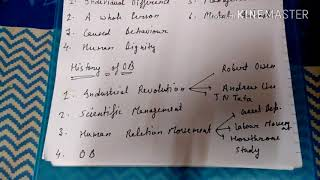 Organization behavior:- introduction, assumption and history in hindi